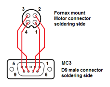 Motor cable for MC3 and Fornax mounts